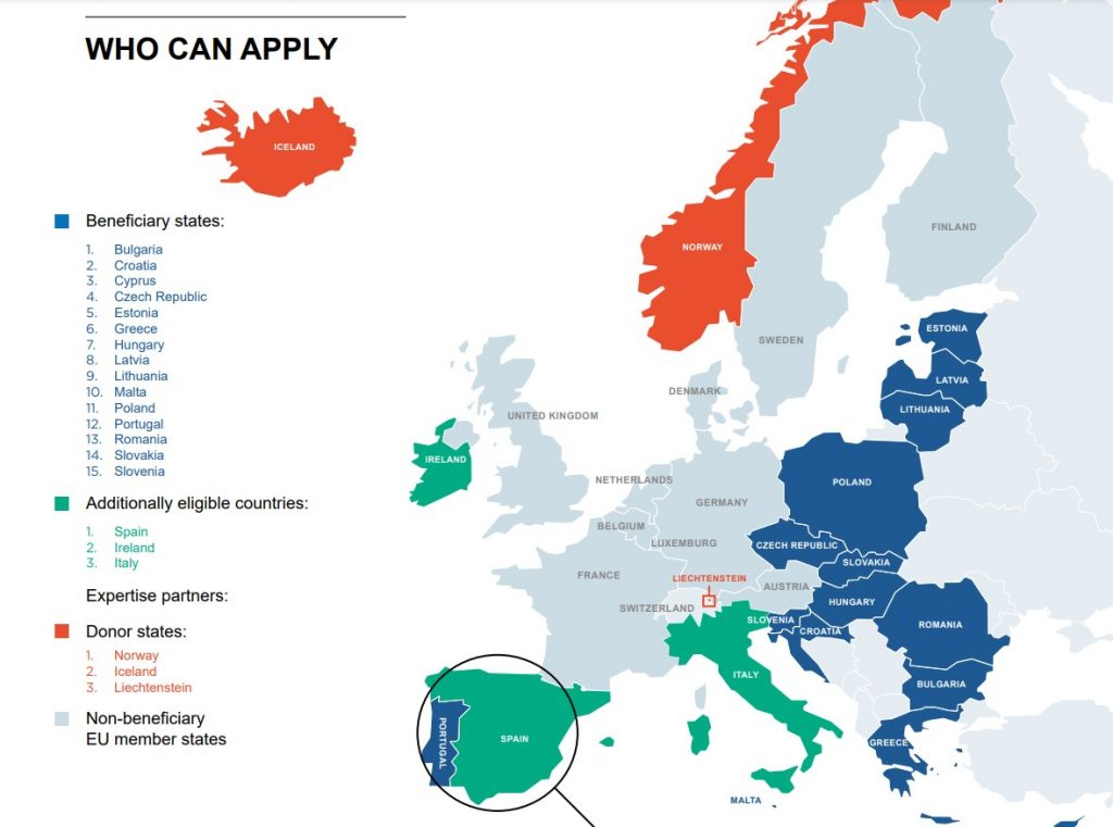 Fund for Youth Employment eligible countries